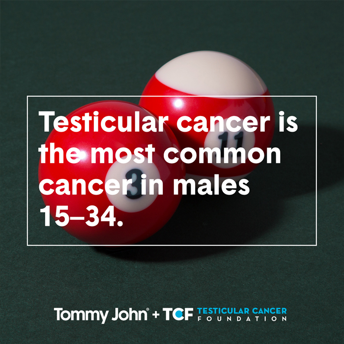 How Much Do You Really Know About Testicular Cancer