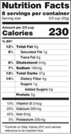 New USDA nutrition facts label