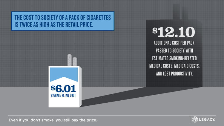Smoking by the Numbers